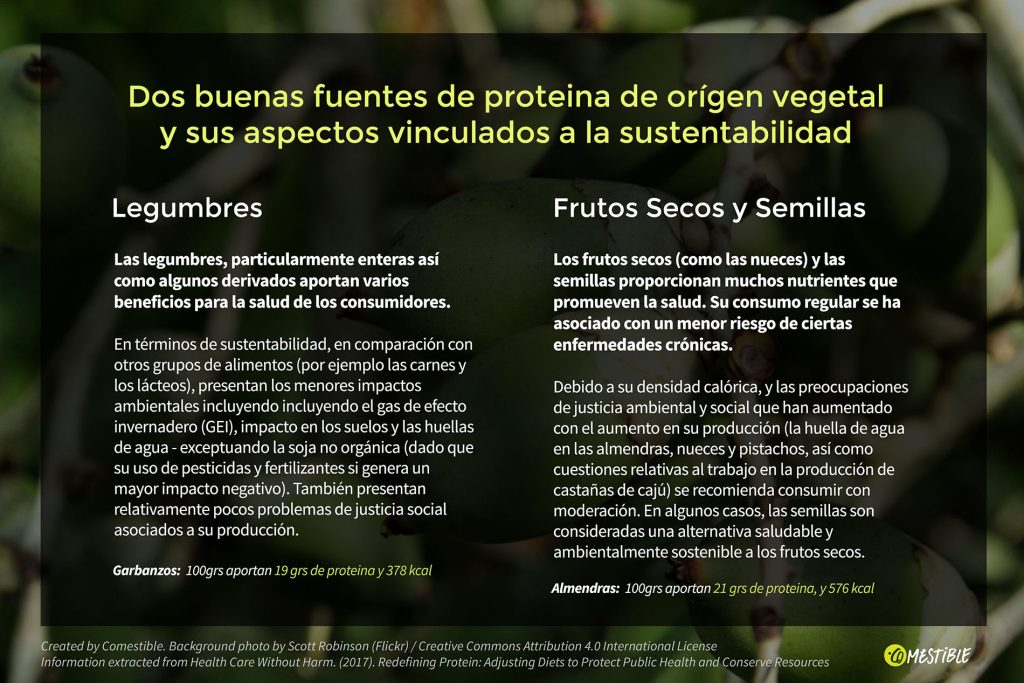 legumbres-nueces-es